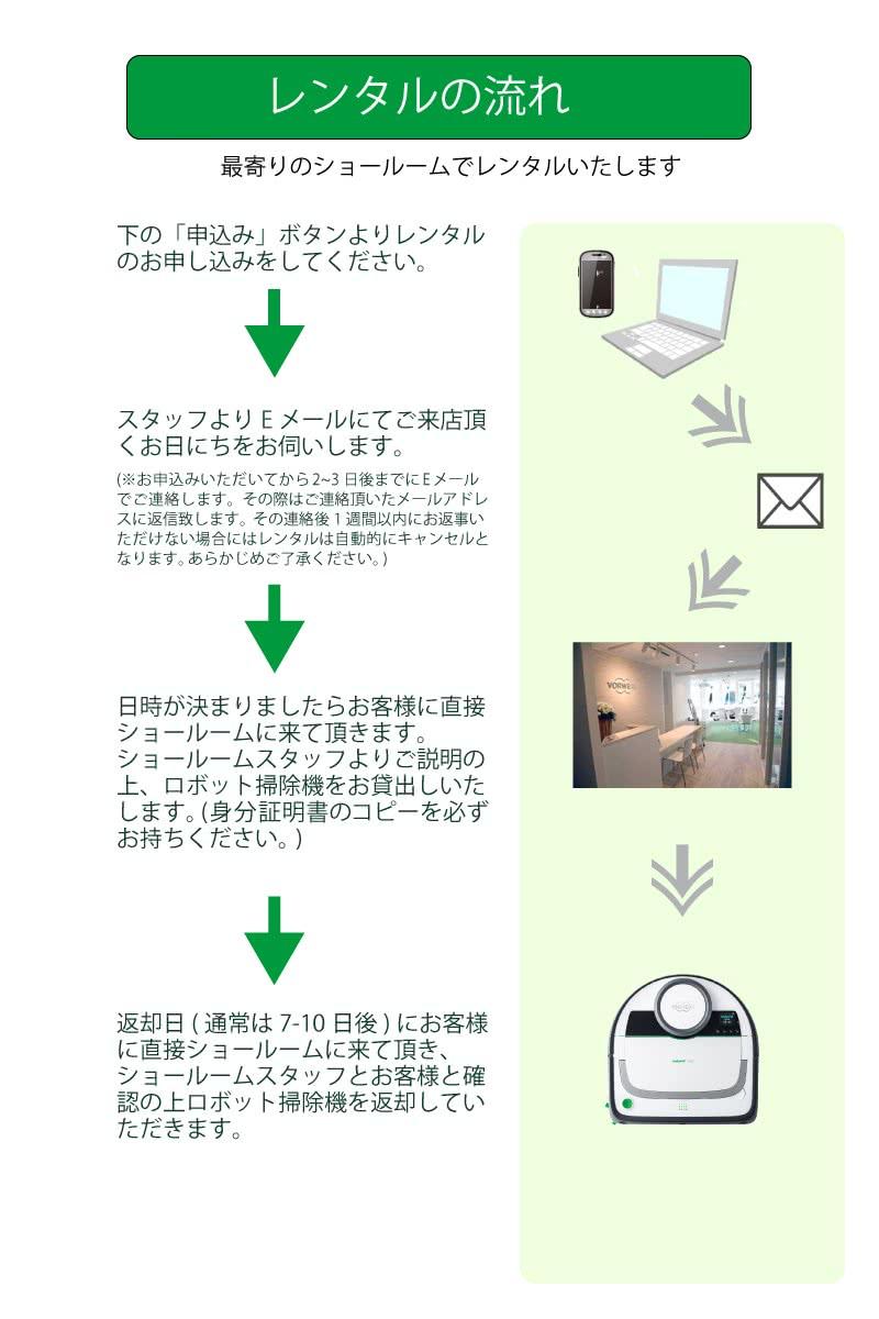 説明図(ショールーム貸出)